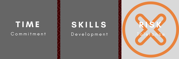 Skills required to make 100 a day online