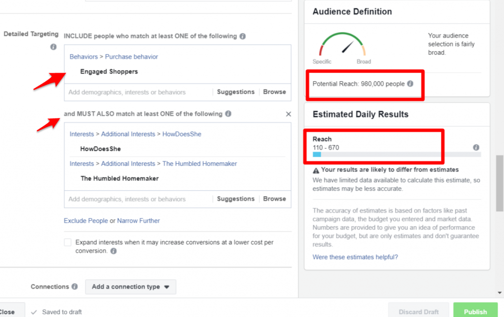 facebook ad targeting for dropshipping