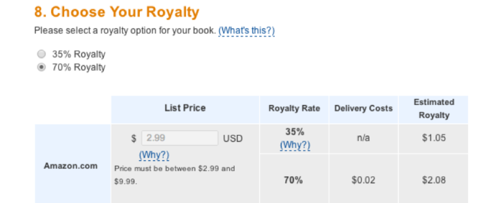 pricing kindle books